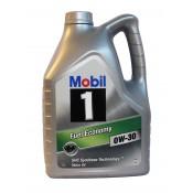 Fuel Economy (2)